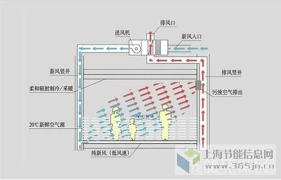 环保空调控制电路图