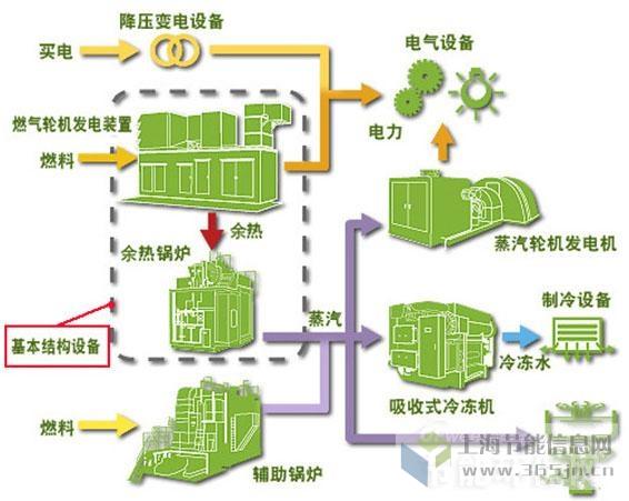 【史上最全】绿色建筑节能环保新技术(下)