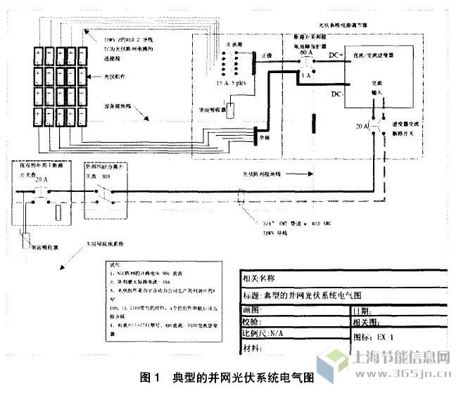 它用于包括将光伏组件融合到家用建筑体系